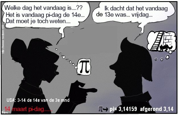 cartoon pi wiskunde meetkunde
