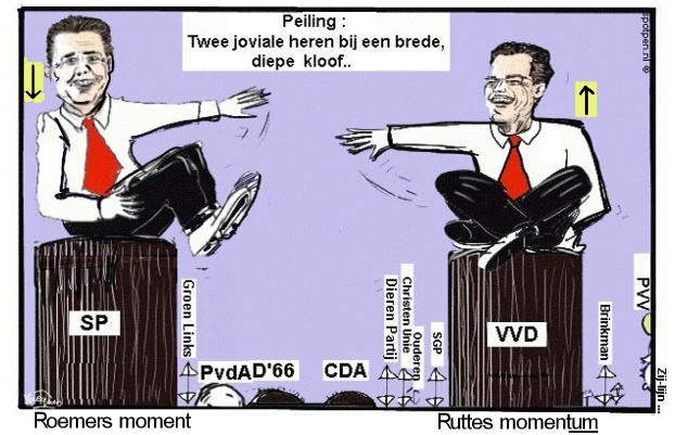 Cartoon Peilingen verkiezingen  Rutte Roemer