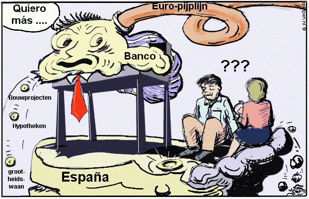 Cartoon Spanje steun banken